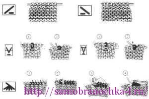 Обозначения по вязанию спицами в картинках.