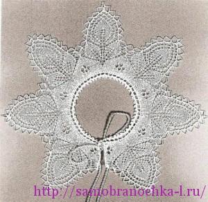 Коллекция ажурных воротничков спицами
